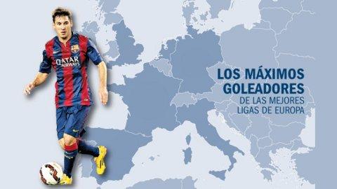 Messi entró en el Olimpo de los máximos goleadores históricos de todo el continente europeo