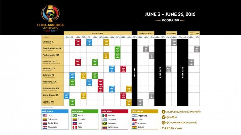 Toda la info de la Copa América
