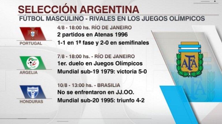Se sortearon los grupos de futbol en los JJOO 2016