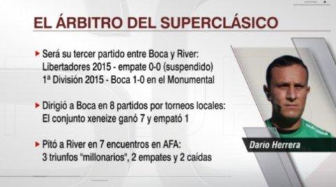 Darío Herrera dirigirá Boca-River (El mismo del día del gas)